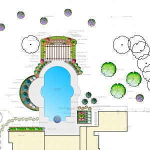 Backyard Pool Landscaping Design for retired NFL IL Curtis Lofton