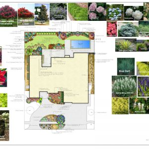 Nelson Landscaping residential landscaping plans for Oklahoma City OK home